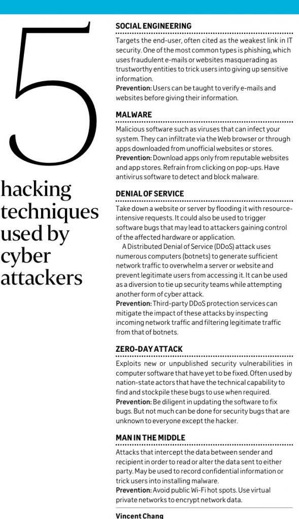 Hacking Techniques
